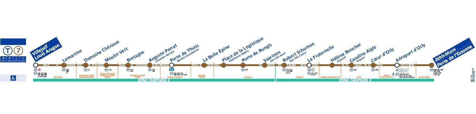 Línea T7 del tranvía de París